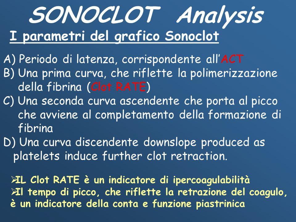 A) Periodo di latenza, corrispondente allACT B) Una prima curva, che riflette la polimerizzazione della fibrina (Clot RATE) C) Una seconda curva ascen
