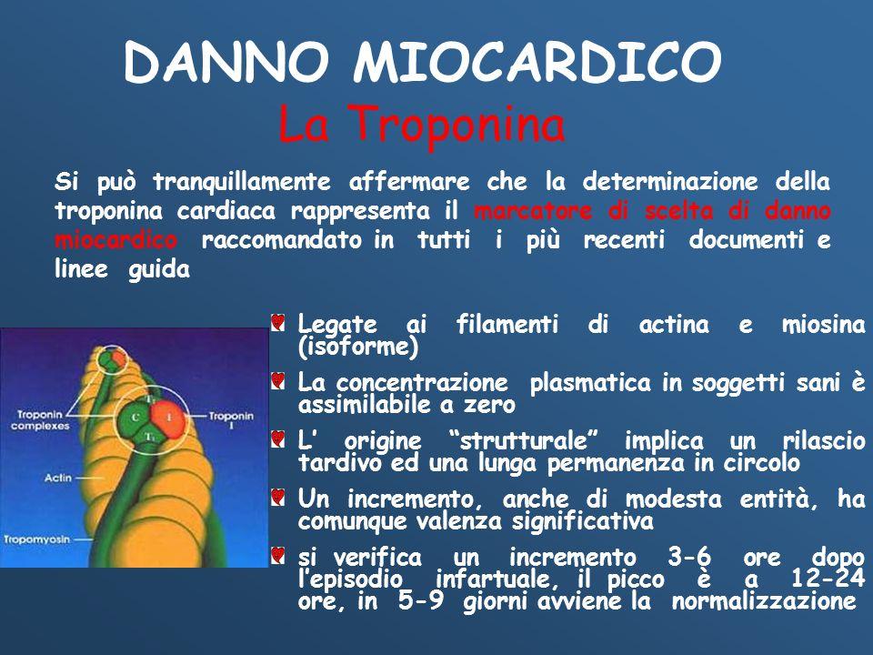 DANNO MIOCARDICO La Troponina Si può tranquillamente affermare che la determinazione della troponina cardiaca rappresenta il marcatore di scelta di da