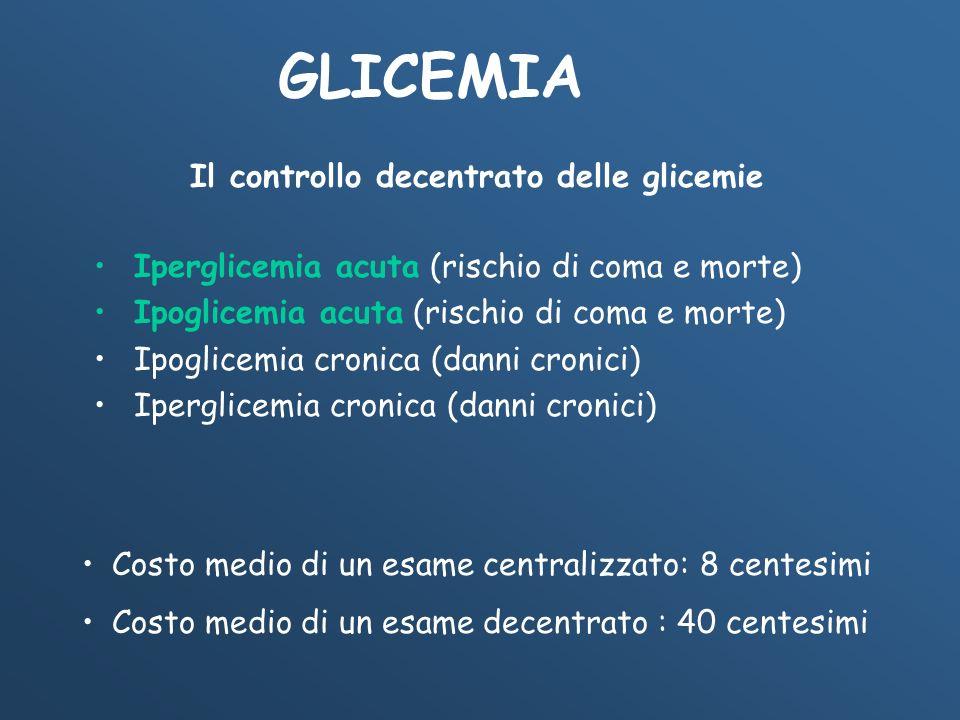 Il controllo decentrato delle glicemie Iperglicemia acuta (rischio di coma e morte) Ipoglicemia acuta (rischio di coma e morte) Ipoglicemia cronica (d