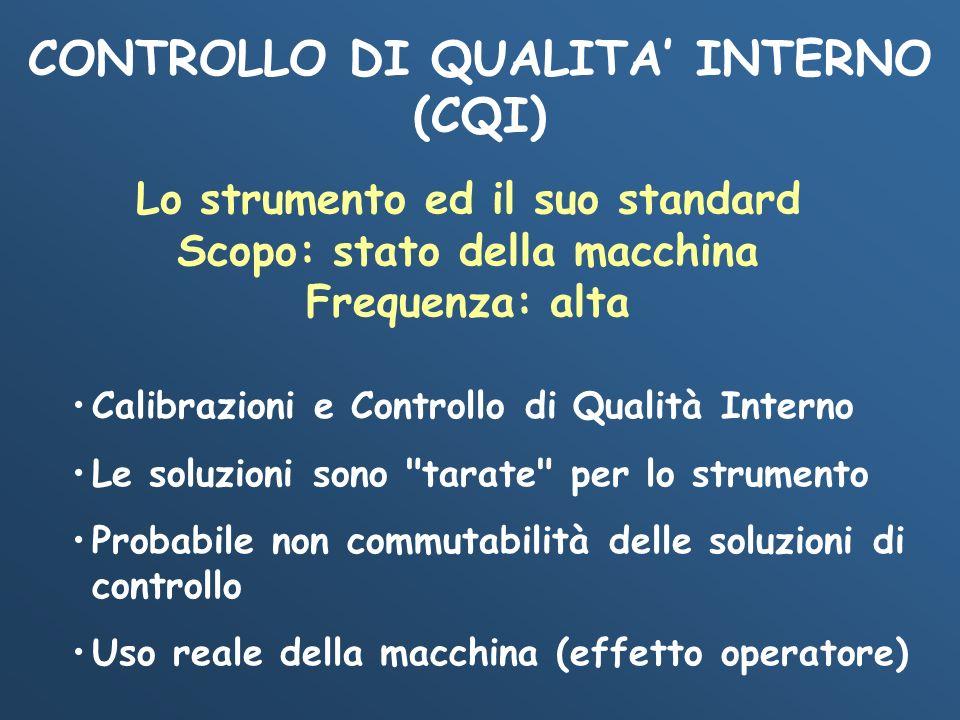 Lo strumento ed il suo standard Scopo: stato della macchina Frequenza: alta Calibrazioni e Controllo di Qualità Interno Le soluzioni sono