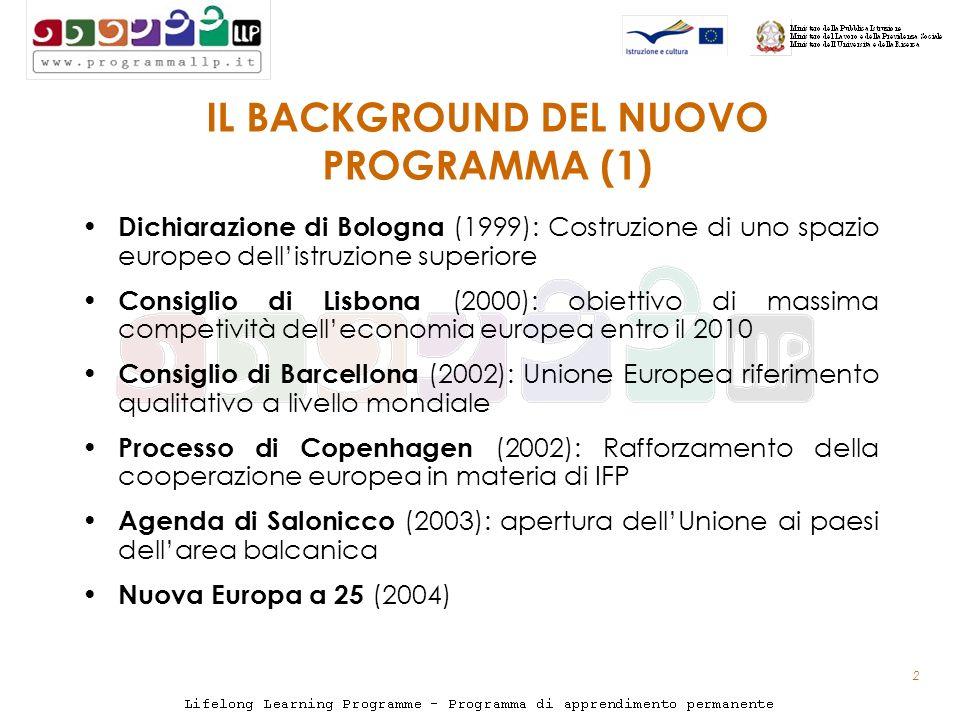 2 IL BACKGROUND DEL NUOVO PROGRAMMA (1) Dichiarazione di Bologna (1999): Costruzione di uno spazio europeo dellistruzione superiore Consiglio di Lisbona (2000): obiettivo di massima competività delleconomia europea entro il 2010 Consiglio di Barcellona (2002): Unione Europea riferimento qualitativo a livello mondiale Processo di Copenhagen (2002): Rafforzamento della cooperazione europea in materia di IFP Agenda di Salonicco (2003): apertura dellUnione ai paesi dellarea balcanica Nuova Europa a 25 (2004)