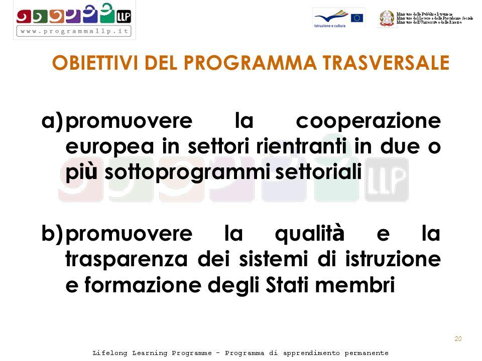 20 OBIETTIVI DEL PROGRAMMA TRASVERSALE a)promuovere la cooperazione europea in settori rientranti in due o pi ù sottoprogrammi settoriali b)promuovere la qualit à e la trasparenza dei sistemi di istruzione e formazione degli Stati membri