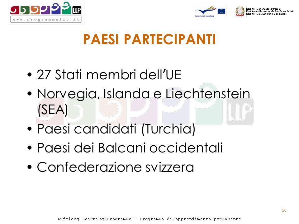 26 PAESI PARTECIPANTI 27 Stati membri dell UE Norvegia, Islanda e Liechtenstein (SEA) Paesi candidati (Turchia) Paesi dei Balcani occidentali Confeder