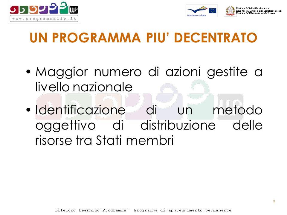 9 UN PROGRAMMA PIU DECENTRATO Maggior numero di azioni gestite a livello nazionale Identificazione di un metodo oggettivo di distribuzione delle risorse tra Stati membri