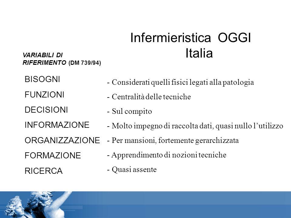 Infermieristica OGGI Italia - Considerati quelli fisici legati alla patologia - Centralità delle tecniche - Sul compito - Molto impegno di raccolta da