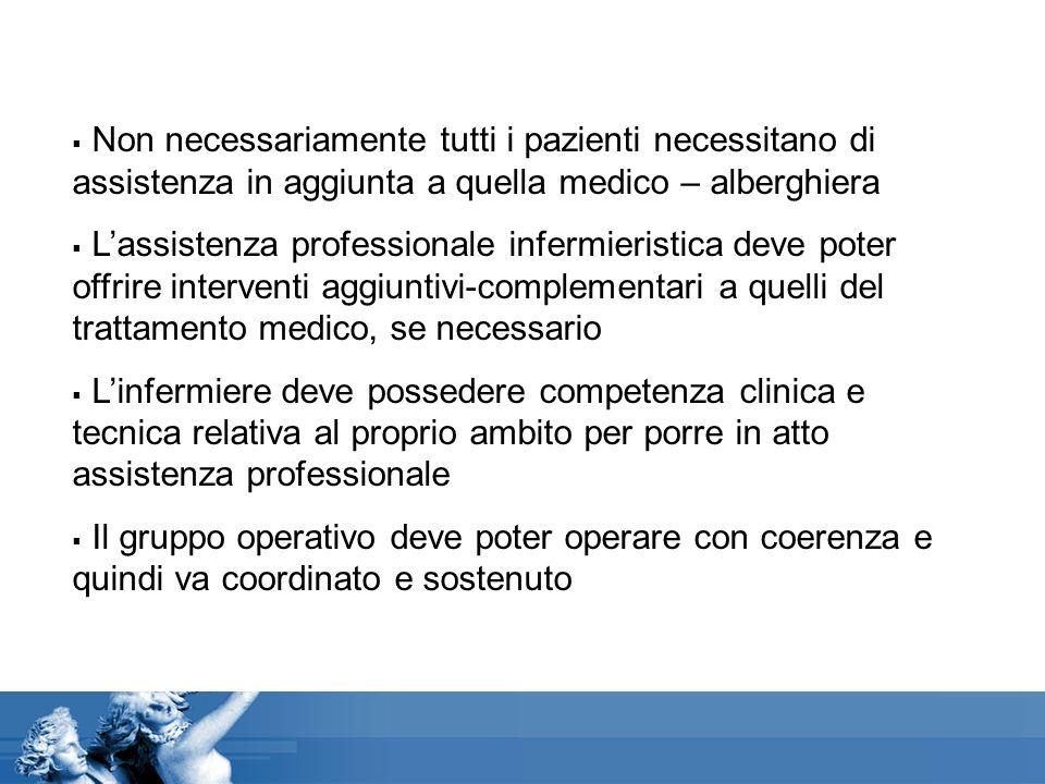 Non necessariamente tutti i pazienti necessitano di assistenza in aggiunta a quella medico – alberghiera Lassistenza professionale infermieristica dev