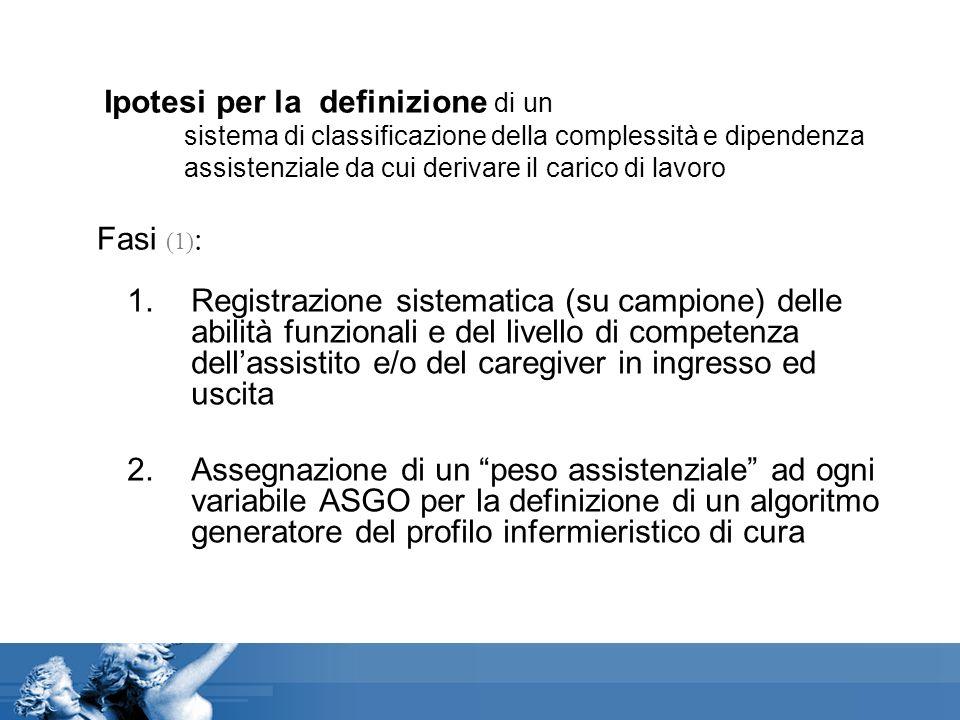 1.Registrazione sistematica (su campione) delle abilità funzionali e del livello di competenza dellassistito e/o del caregiver in ingresso ed uscita 2