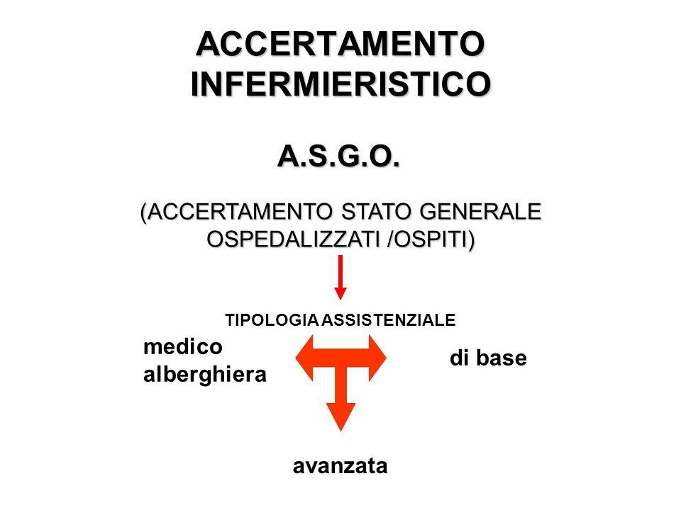 ACCERTAMENTO INFERMIERISTICO A.S.G.O. A.S.G.O. (ACCERTAMENTO STATO GENERALE OSPEDALIZZATI /OSPITI) TIPOLOGIA ASSISTENZIALE medico alberghiera di base
