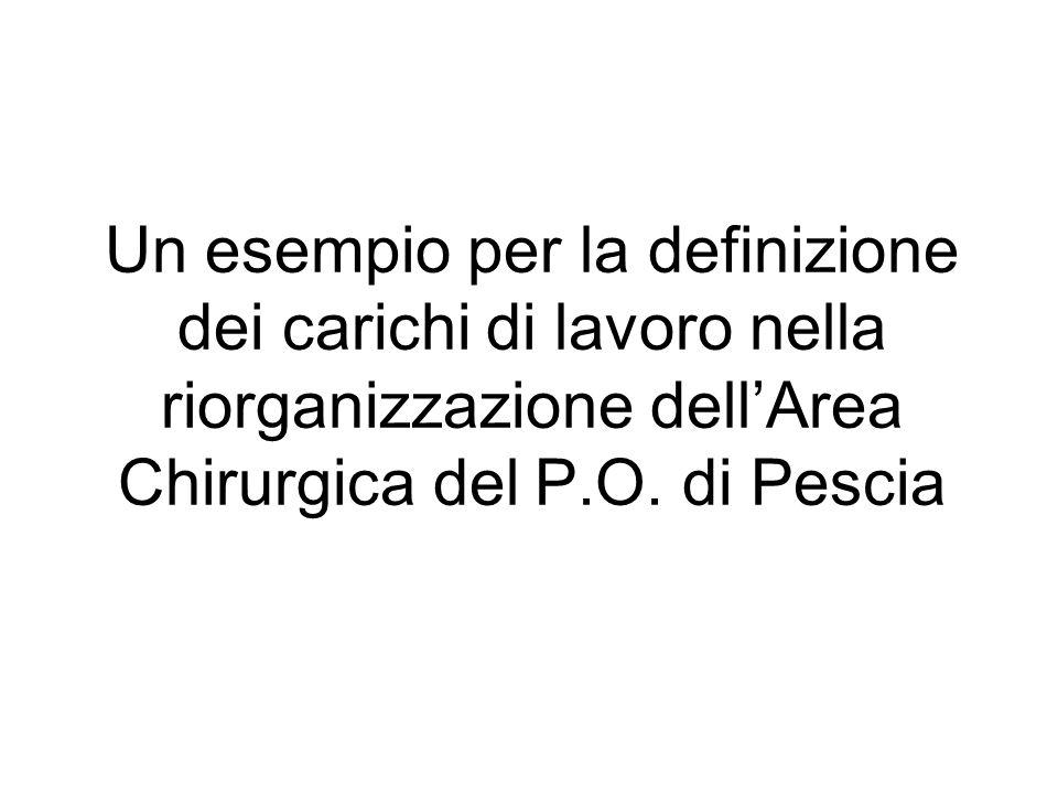 Un esempio per la definizione dei carichi di lavoro nella riorganizzazione dellArea Chirurgica del P.O. di Pescia