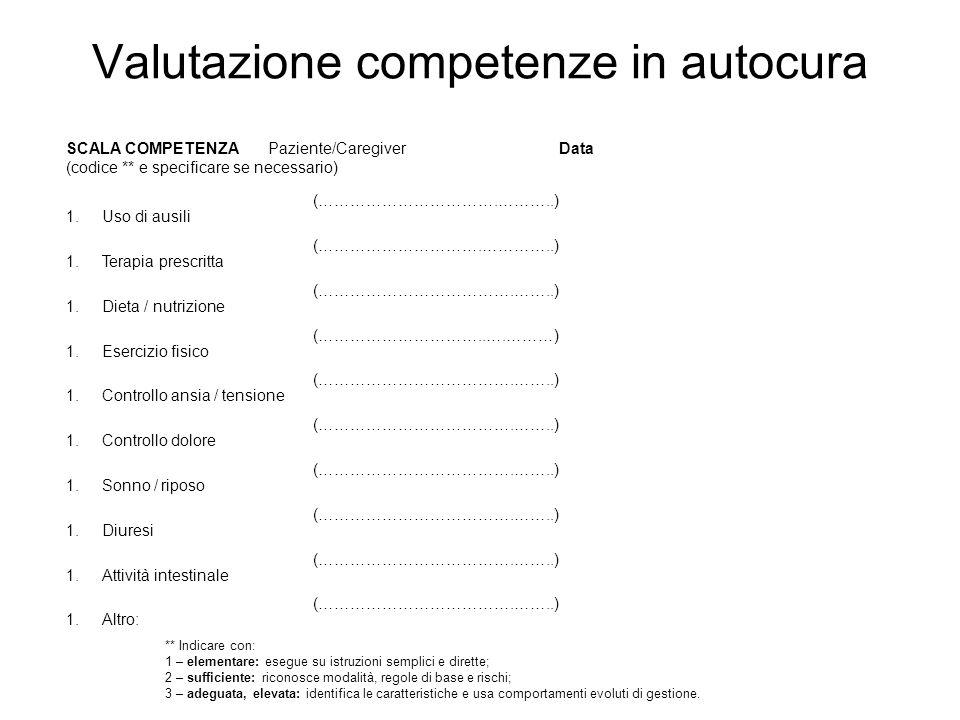 Valutazione competenze in autocura SCALA COMPETENZA Paziente/Caregiver Data (codice ** e specificare se necessario) 1.Uso di ausili (…………………………….………..