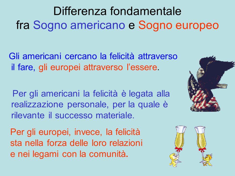 Differenza fondamentale fra Sogno americano e Sogno europeo Gli americani cercano la felicità attraverso il fare, gli europei attraverso lessere.