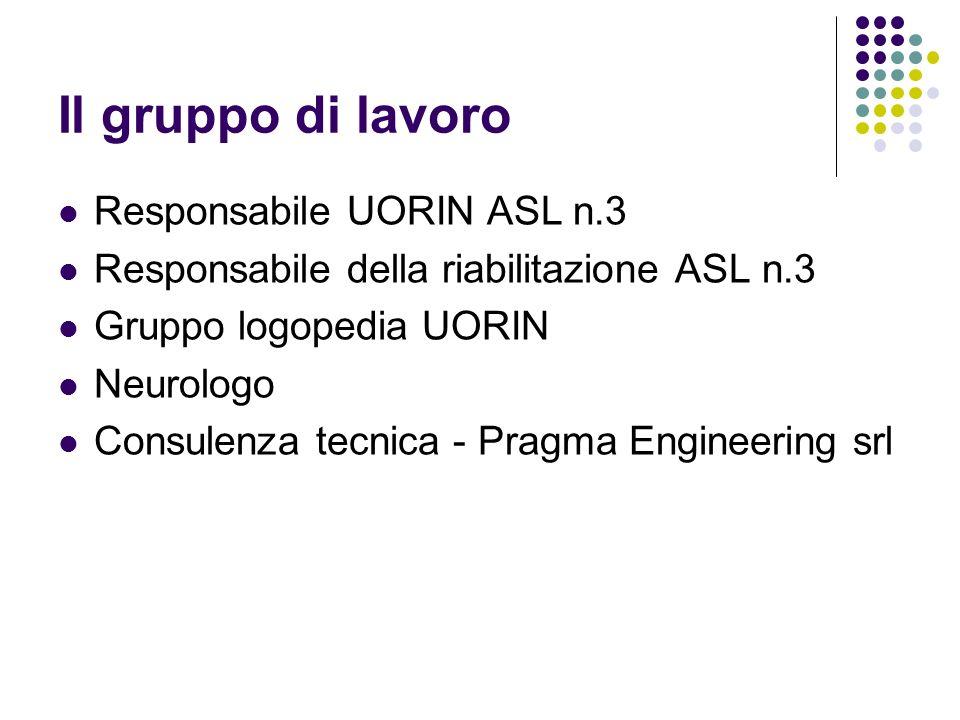 Il gruppo di lavoro Responsabile UORIN ASL n.3 Responsabile della riabilitazione ASL n.3 Gruppo logopedia UORIN Neurologo Consulenza tecnica - Pragma