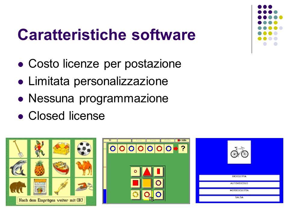 Caratteristiche software Costo licenze per postazione Limitata personalizzazione Nessuna programmazione Closed license