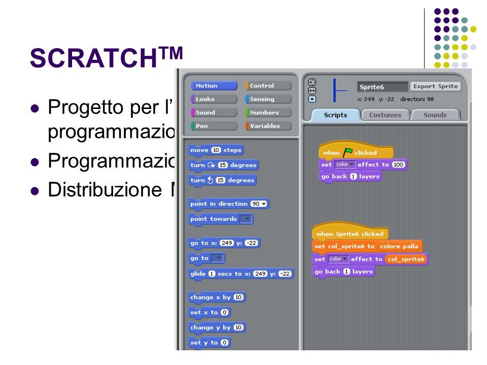 SCRATCH TM Progetto per lintroduzione alla programmazione Programmazione ad oggetti Distribuzione MIT license