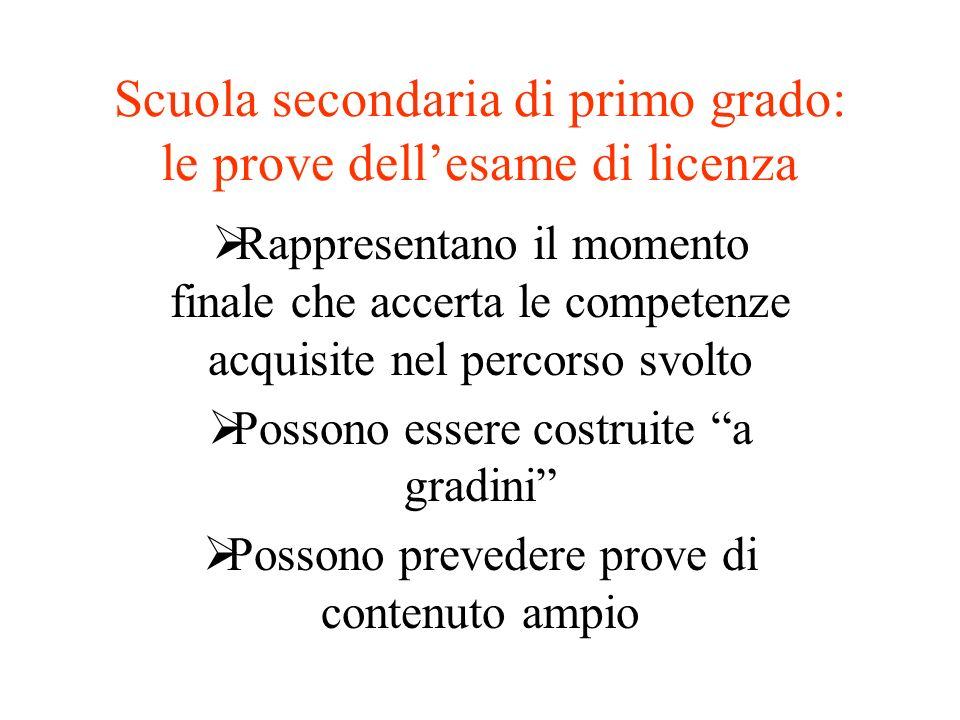 Scuola secondaria di primo grado: le prove dellesame di licenza Rappresentano il momento finale che accerta le competenze acquisite nel percorso svolt