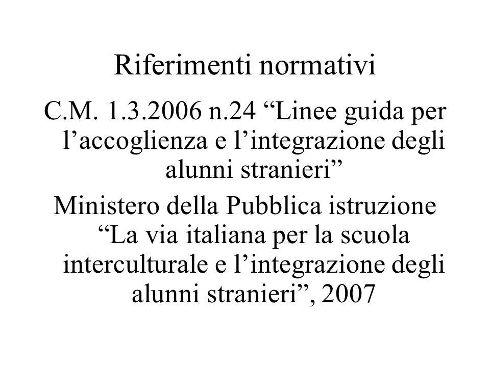 Riferimenti normativi C.M. 1.3.2006 n.24 Linee guida per laccoglienza e lintegrazione degli alunni stranieri Ministero della Pubblica istruzione La vi