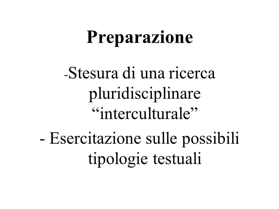 Preparazione - Stesura di una ricerca pluridisciplinare interculturale - Esercitazione sulle possibili tipologie testuali