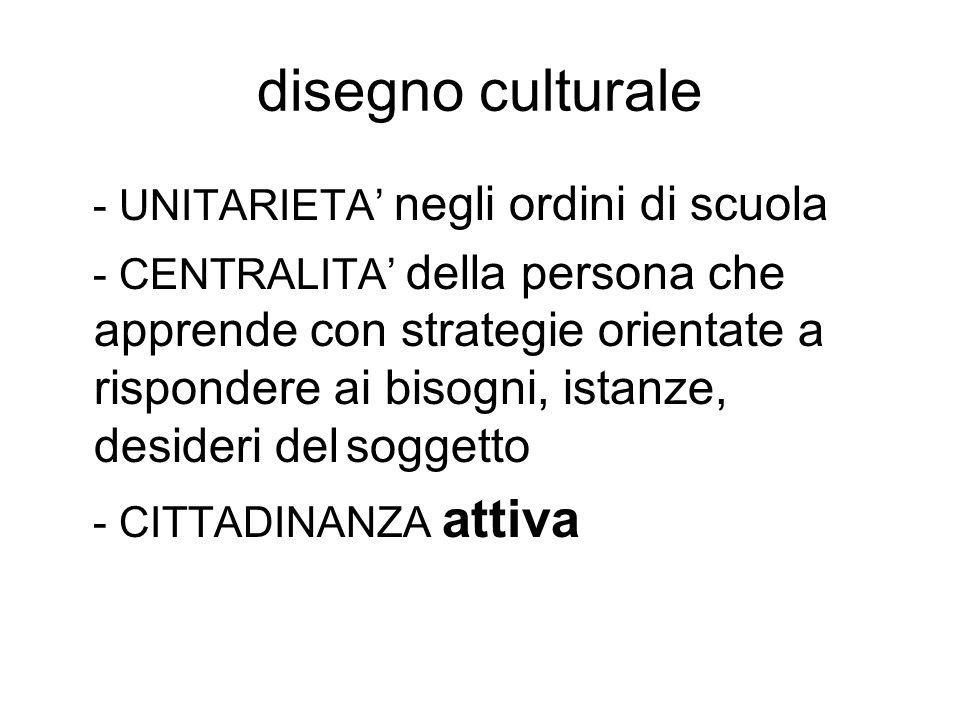 disegno culturale - UNITARIETA negli ordini di scuola - CENTRALITA della persona che apprende con strategie orientate a rispondere ai bisogni, istanze