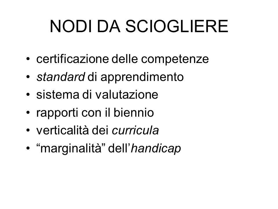 NODI DA SCIOGLIERE certificazione delle competenze standard di apprendimento sistema di valutazione rapporti con il biennio verticalità dei curricula marginalità dellhandicap