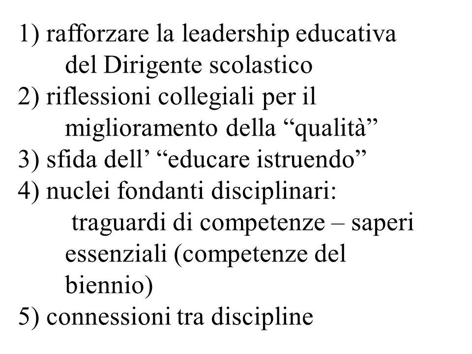1) rafforzare la leadership educativa del Dirigente scolastico 2) riflessioni collegiali per il miglioramento della qualità 3) sfida dell educare istruendo 4) nuclei fondanti disciplinari: traguardi di competenze – saperi essenziali (competenze del biennio) 5) connessioni tra discipline