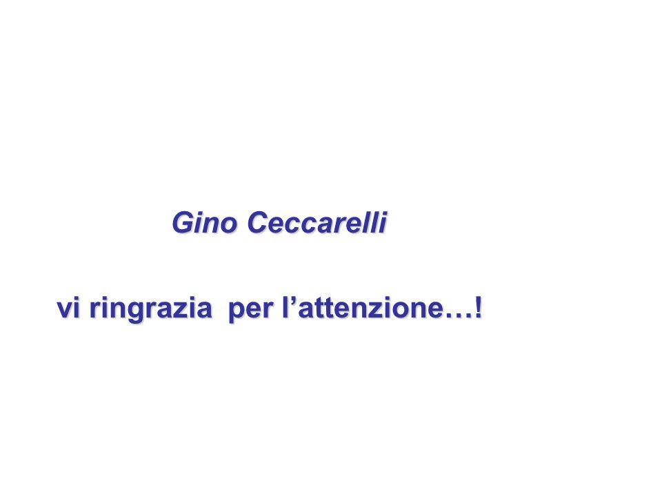 Gino Ceccarelli Gino Ceccarelli vi ringrazia per lattenzione…! vi ringrazia per lattenzione…!