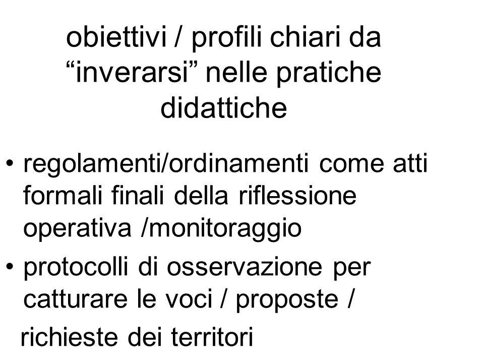 obiettivi / profili chiari da inverarsi nelle pratiche didattiche regolamenti/ordinamenti come atti formali finali della riflessione operativa /monitoraggio protocolli di osservazione per catturare le voci / proposte / richieste dei territori
