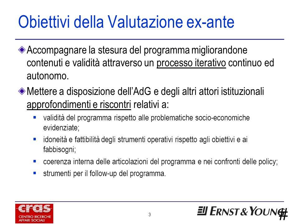 # 3 Obiettivi della Valutazione ex-ante Accompagnare la stesura del programma migliorandone contenuti e validità attraverso un processo iterativo continuo ed autonomo.