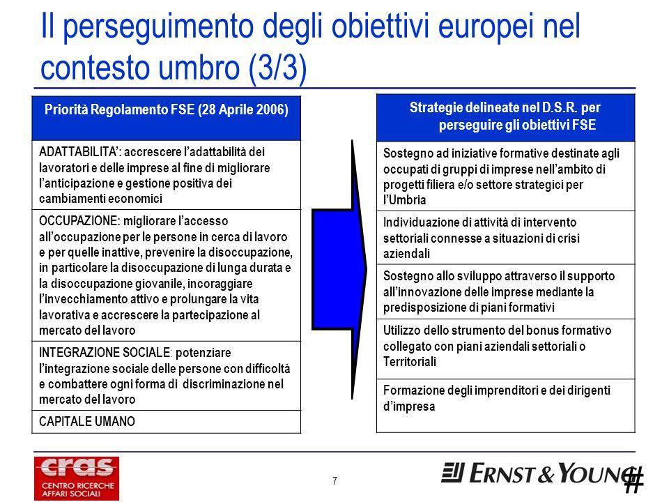 # 7 Il perseguimento degli obiettivi europei nel contesto umbro (3/3) Priorità Regolamento FSE (28 Aprile 2006) ADATTABILITA: accrescere ladattabilità dei lavoratori e delle imprese al fine di migliorare lanticipazione e gestione positiva dei cambiamenti economici OCCUPAZIONE: migliorare laccesso alloccupazione per le persone in cerca di lavoro e per quelle inattive, prevenire la disoccupazione, in particolare la disoccupazione di lunga durata e la disoccupazione giovanile, incoraggiare linvecchiamento attivo e prolungare la vita lavorativa e accrescere la partecipazione al mercato del lavoro INTEGRAZIONE SOCIALE : potenziare lintegrazione sociale delle persone con difficoltà e combattere ogni forma di discriminazione nel mercato del lavoro CAPITALE UMANO Strategie delineate nel D.S.R.