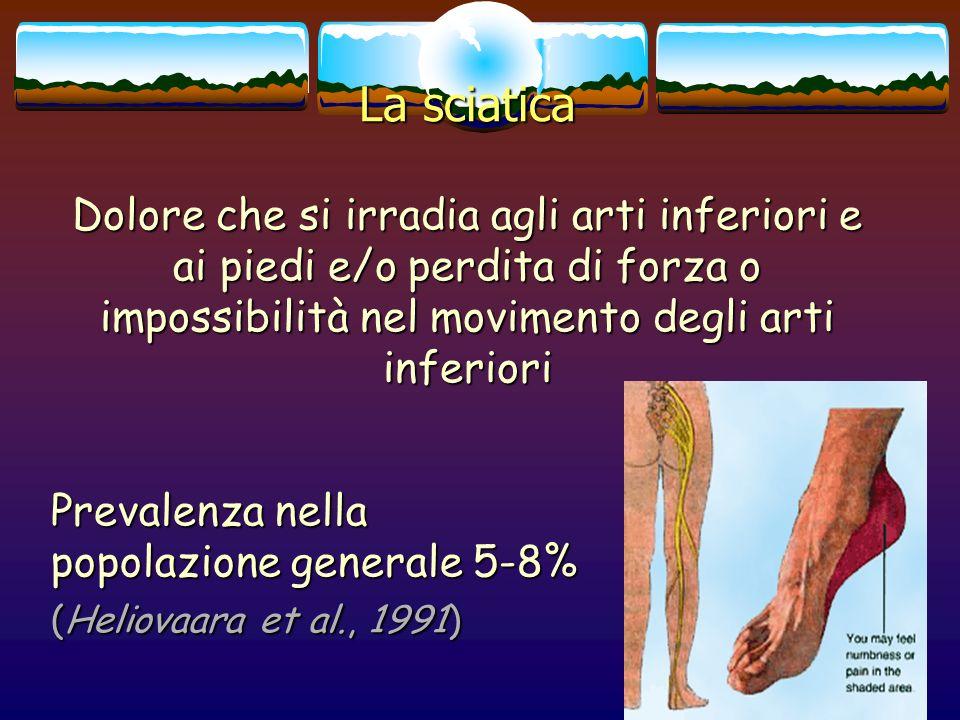 La sciatica Dolore che si irradia agli arti inferiori e ai piedi e/o perdita di forza o impossibilità nel movimento degli arti inferiori Prevalenza ne
