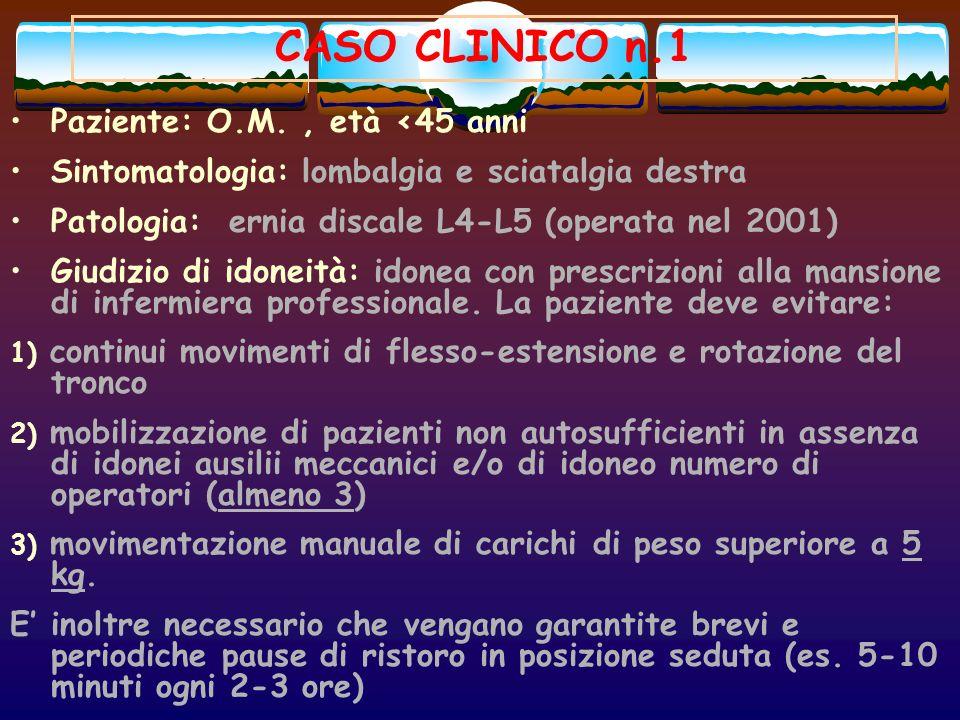 CASO CLINICO n.1 Paziente: O.M., età <45 anni Sintomatologia: lombalgia e sciatalgia destra Patologia: ernia discale L4-L5 (operata nel 2001) Giudizio