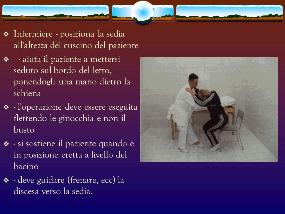 I nfermiere - posiziona la sedia all'altezza del cuscino del paziente - aiuta il paziente a mettersi seduto sul bordo del letto, ponendogli una mano d