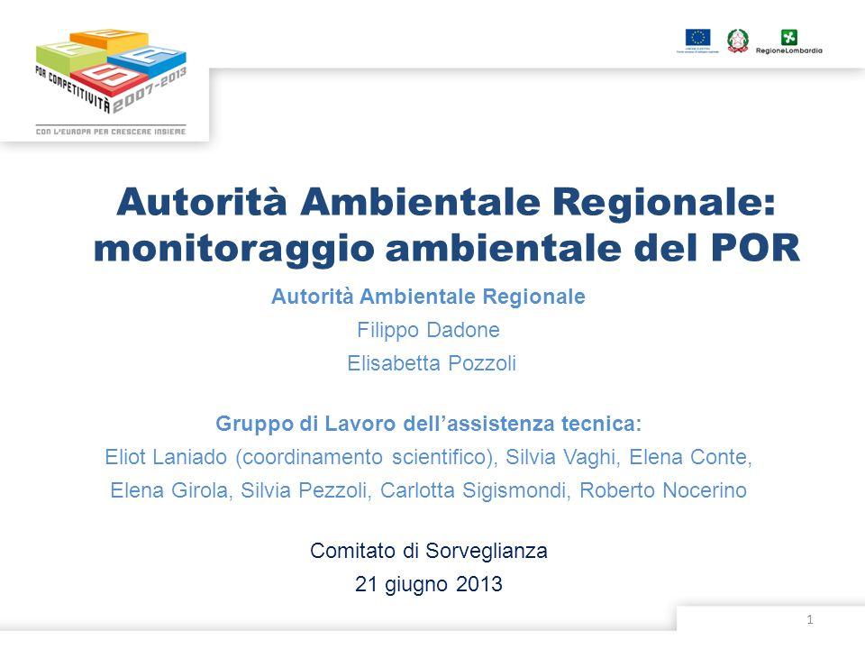 Autorità Ambientale Regionale: monitoraggio ambientale del POR Autorità Ambientale Regionale Filippo Dadone Elisabetta Pozzoli Gruppo di Lavoro dellas