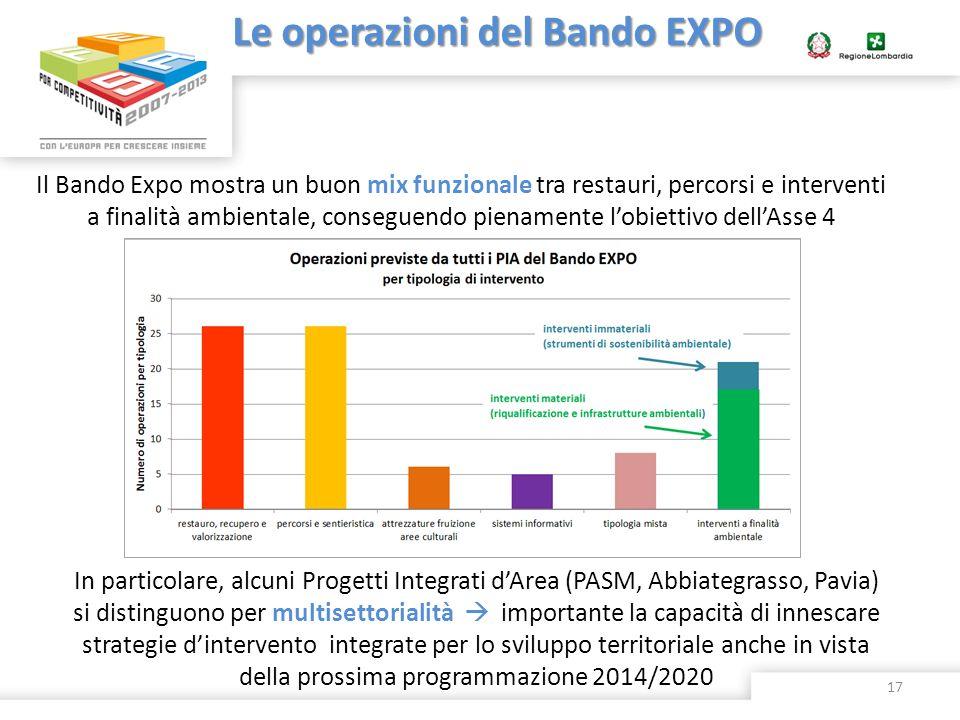 Le operazioni del Bando EXPO Il Bando Expo mostra un buon mix funzionale tra restauri, percorsi e interventi a finalità ambientale, conseguendo pienam