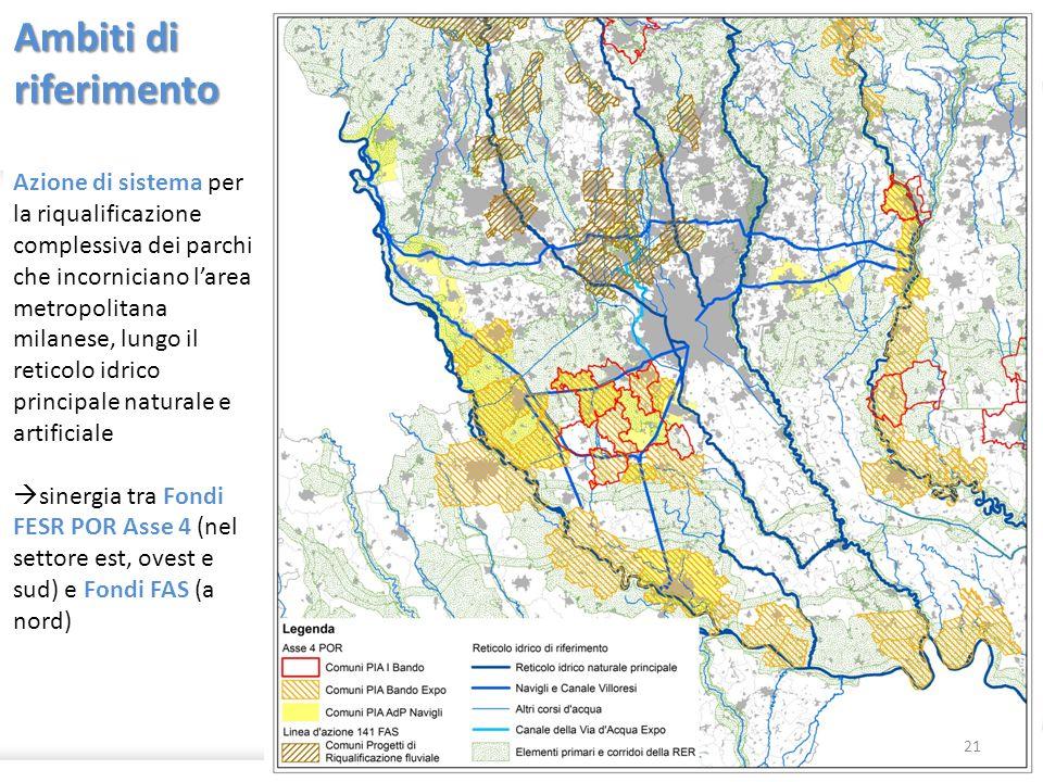 Ambiti di riferimento Azione di sistema per la riqualificazione complessiva dei parchi che incorniciano larea metropolitana milanese, lungo il reticol