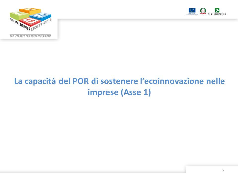 La capacità del POR di sostenere lecoinnovazione nelle imprese (Asse 1) 3