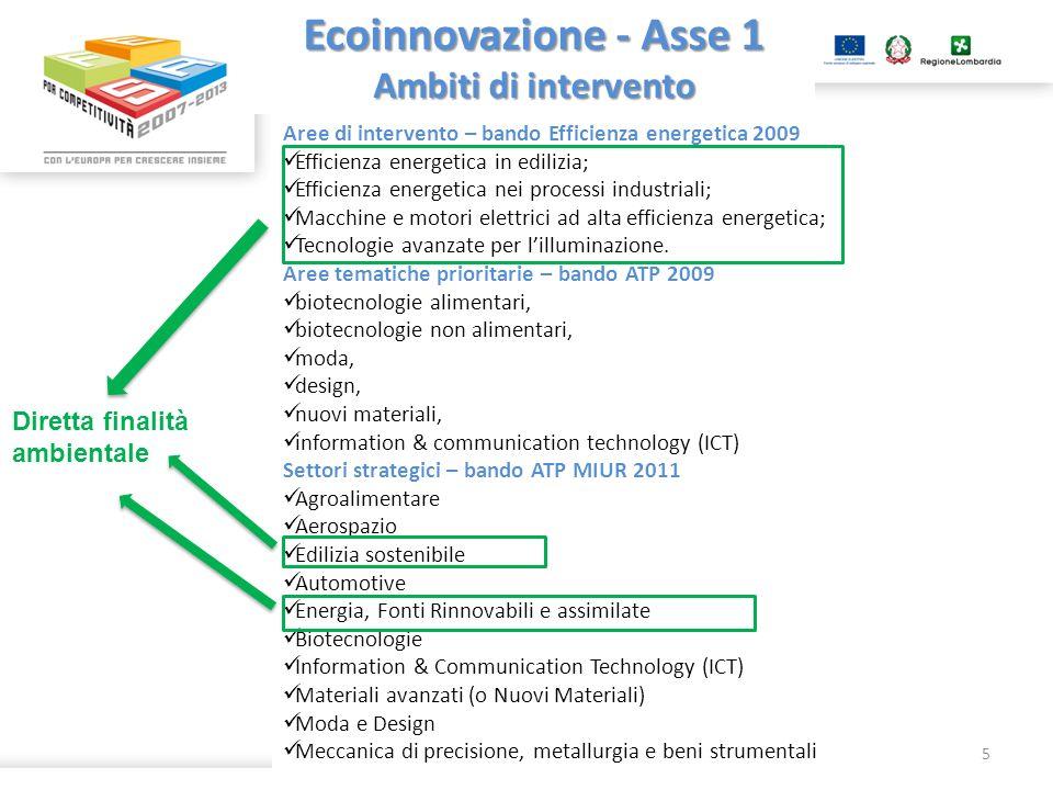 Ecoinnovazione - Asse 1 Valenza ambientale Numerosi progetti hanno una diretta finalità ambientale o comunque apportano benefici ambientali.