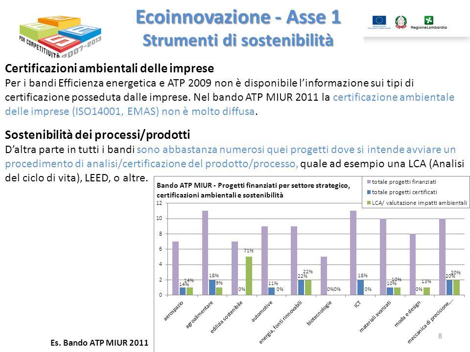 Ecoinnovazione - Asse 1 Strumenti di sostenibilità Certificazioni ambientali delle imprese Per i bandi Efficienza energetica e ATP 2009 non è disponib