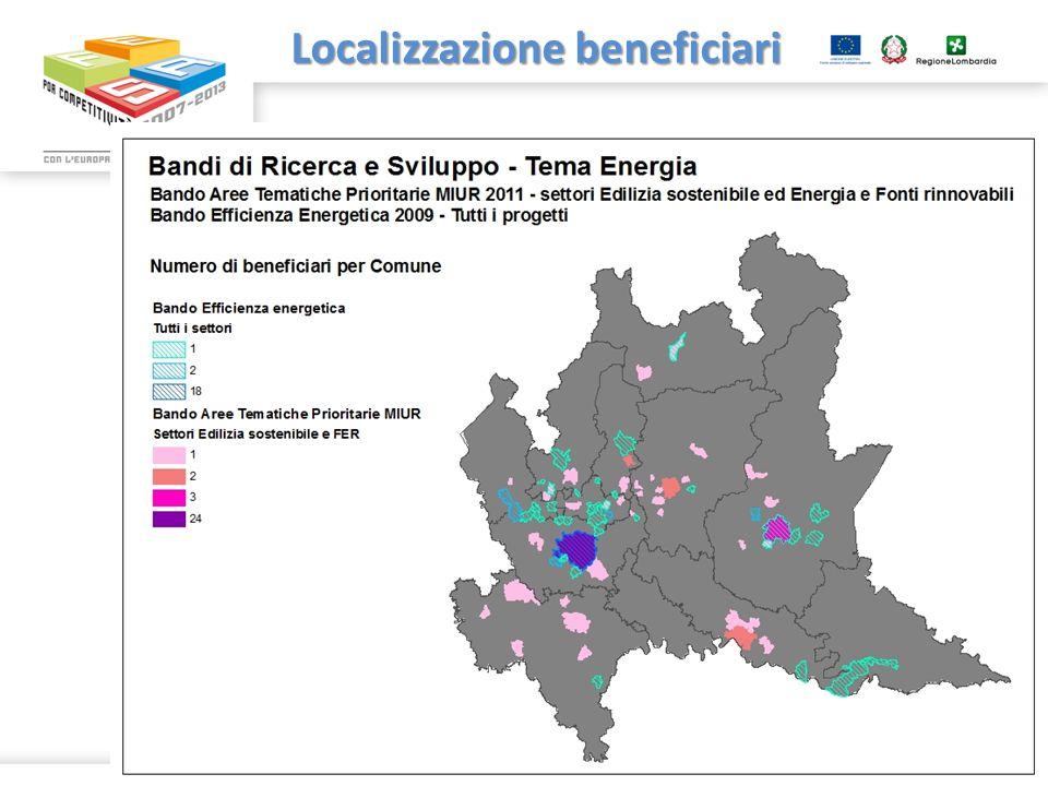 Localizzazione beneficiari 9