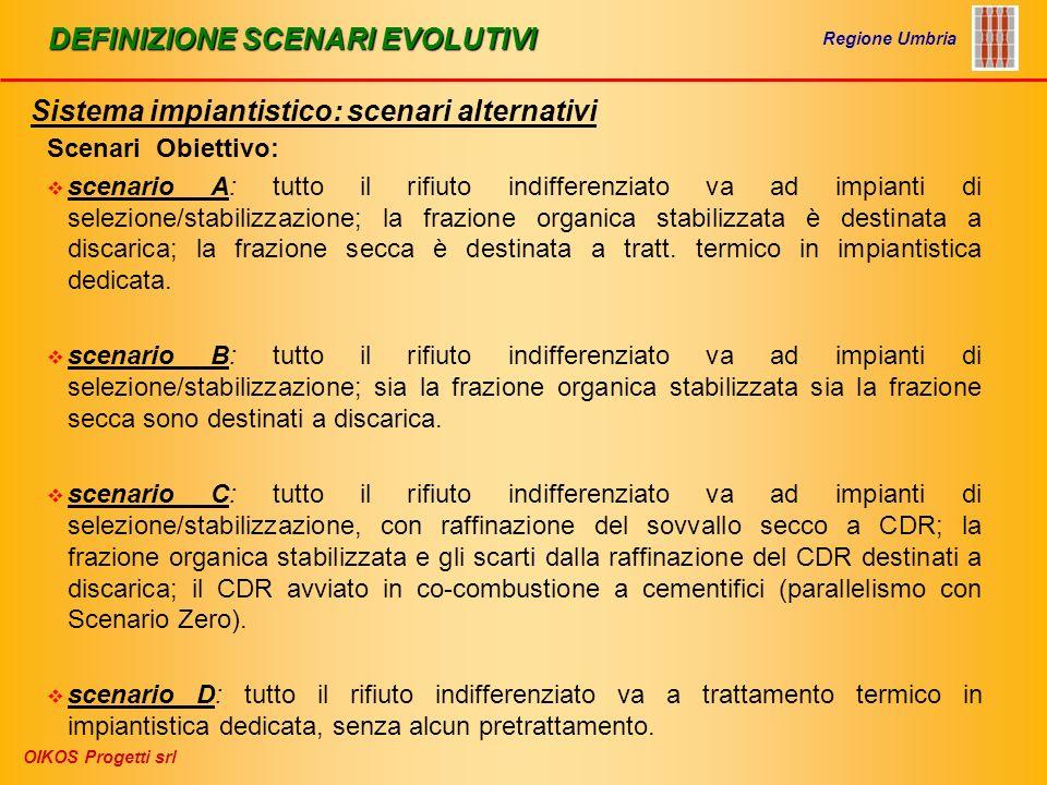 DEFINIZIONE SCENARI EVOLUTIVI Regione Umbria OIKOS Progetti srl