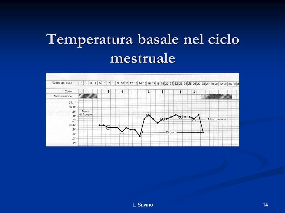 14L. Savino Temperatura basale nel ciclo mestruale
