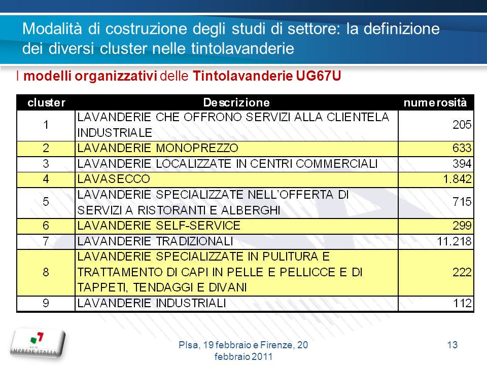 I modelli organizzativi delle Tintolavanderie UG67U Modalità di costruzione degli studi di settore: la definizione dei diversi cluster nelle tintolavanderie 13PIsa, 19 febbraio e Firenze, 20 febbraio 2011