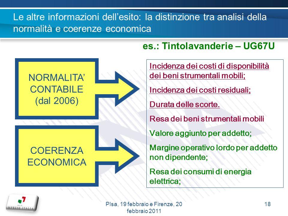 NORMALITA CONTABILE (dal 2006) COERENZA ECONOMICA es.: Tintolavanderie – UG67U Incidenza dei costi di disponibilità dei beni strumentali mobili; Incidenza dei costi residuali; Durata delle scorte.