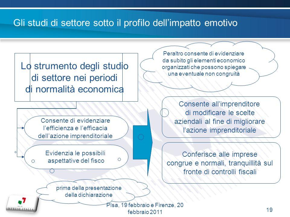 19 Gli studi di settore sotto il profilo dellimpatto emotivo Lo strumento degli studio di settore nei periodi di normalità economica Consente di evide