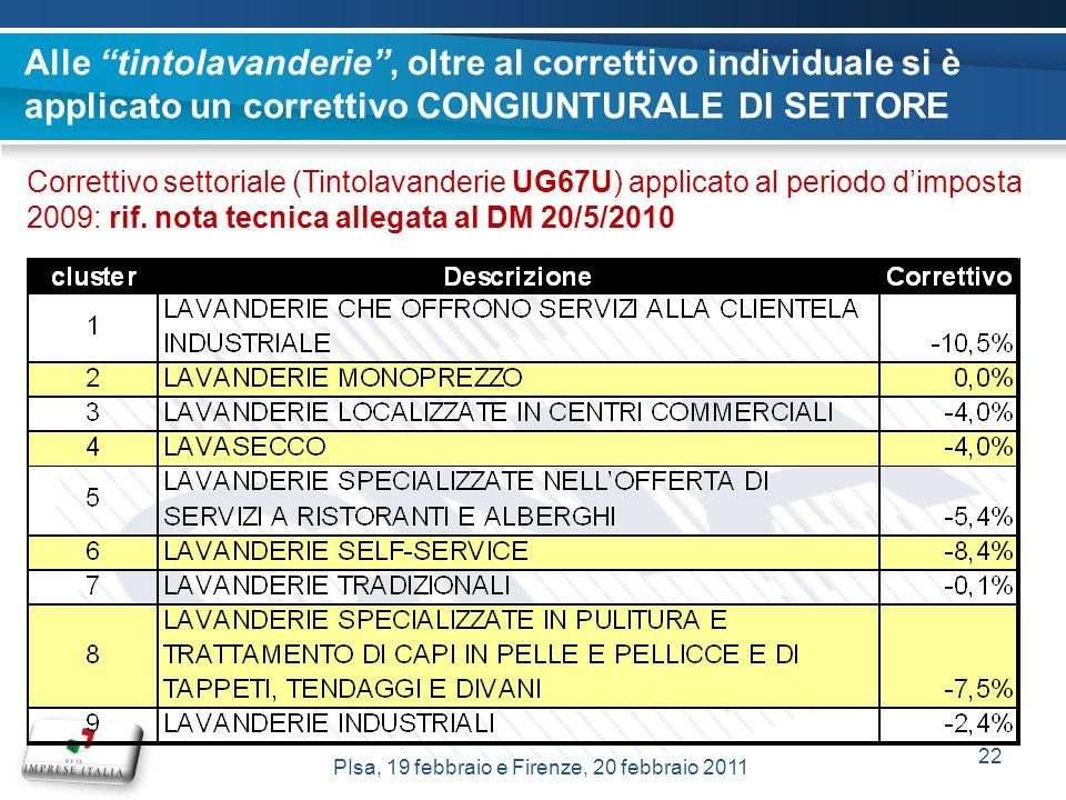 Correttivo settoriale (Tintolavanderie UG67U) applicato al periodo dimposta 2009: rif. nota tecnica allegata al DM 20/5/2010 Alle tintolavanderie, olt