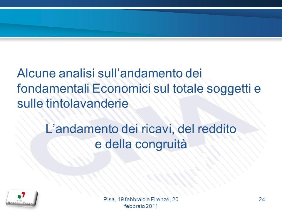 Alcune analisi sullandamento dei fondamentali Economici sul totale soggetti e sulle tintolavanderie Landamento dei ricavi, del reddito e della congruità 24PIsa, 19 febbraio e Firenze, 20 febbraio 2011
