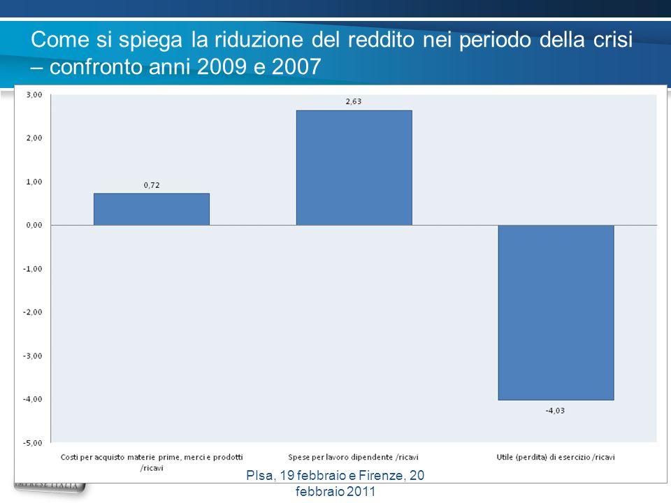 Come si spiega la riduzione del reddito nei periodo della crisi – confronto anni 2009 e 2007 30PIsa, 19 febbraio e Firenze, 20 febbraio 2011