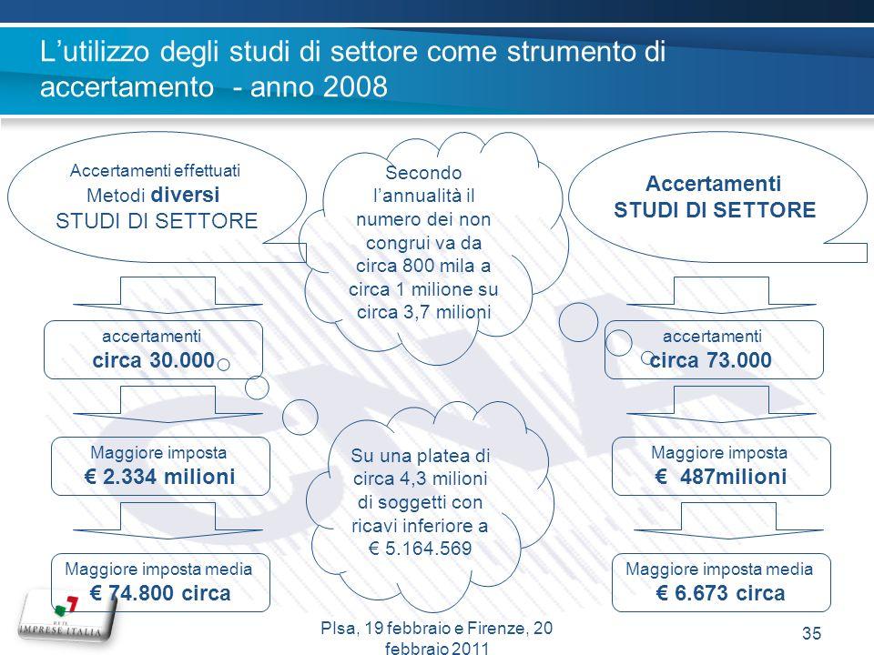 35 Lutilizzo degli studi di settore come strumento di accertamento - anno 2008 Accertamenti effettuati Metodi diversi STUDI DI SETTORE accertamenti ci