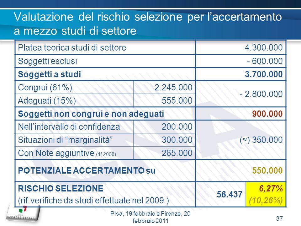 Valutazione del rischio selezione per laccertamento a mezzo studi di settore Platea teorica studi di settore4.300.000 Soggetti esclusi - 600.000 Soggetti a studi3.700.000 Congrui (61%)2.245.000 - 2.800.000 Adeguati (15%)555.000 Soggetti non congrui e non adeguati900.000 Nellintervallo di confidenza200.000 () 350.000 Situazioni di marginalità300.000 Con Note aggiuntive (rif.2008) 265.000 POTENZIALE ACCERTAMENTO su550.000 RISCHIO SELEZIONE (rif.verifiche da studi effettuate nel 2009 ) 56.437 6,27% (10,26%) 37 PIsa, 19 febbraio e Firenze, 20 febbraio 2011