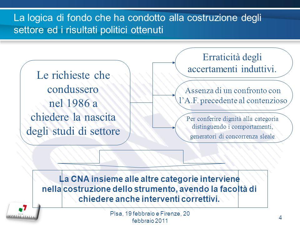 4 La logica di fondo che ha condotto alla costruzione degli settore ed i risultati politici ottenuti Le richieste che condussero nel 1986 a chiedere la nascita degli studi di settore Erraticità degli accertamenti induttivi.