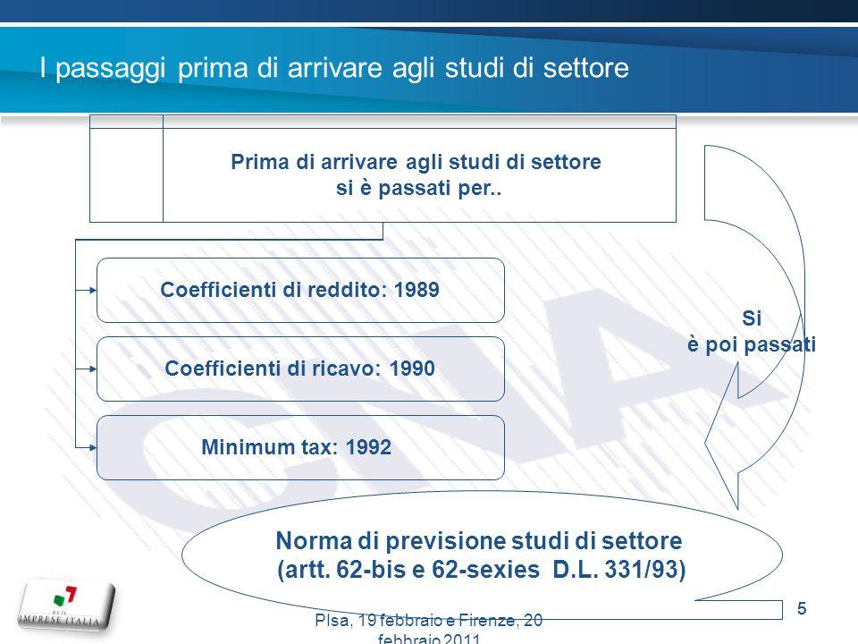 I passaggi prima di arrivare agli studi di settore 5 Coefficienti di reddito: 1989 Coefficienti di ricavo: 1990 Minimum tax: 1992 Prima di arrivare ag